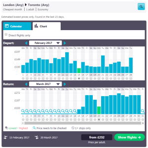 SkyScanner browse by month - London to Toronto for £232